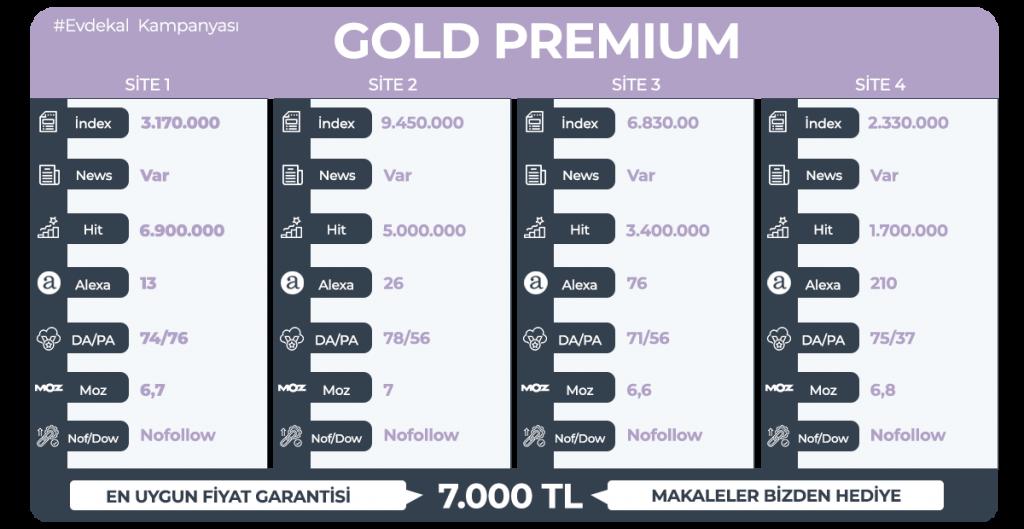 Gold Premium Tanıtım Yazısı #Evdekal Kampanyası