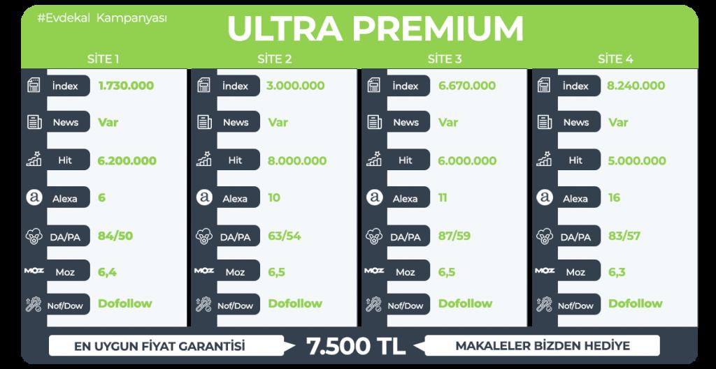 Ultra Premium Tanıtım Yazısı #Evdekal Kampanyası