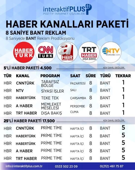 Haber Kanalları Reklam Paketi